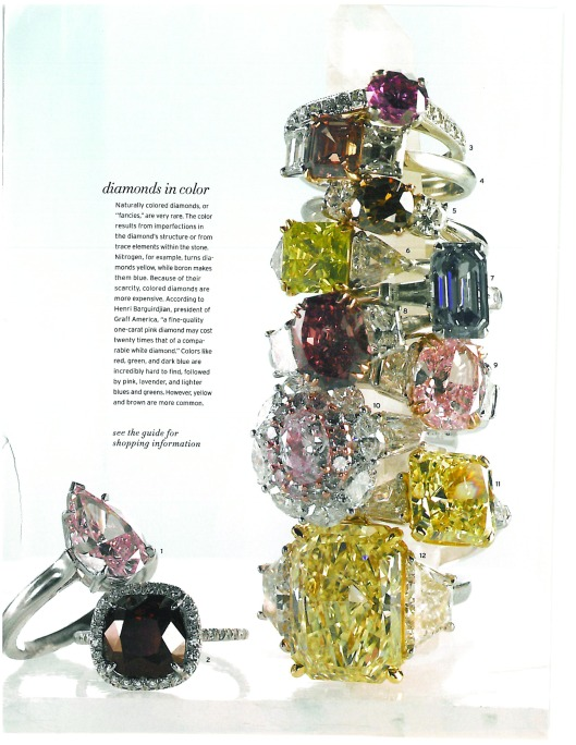 In living color - Colored Diamonds that is